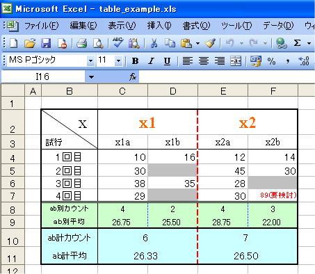 exel pdf 変換 罫線